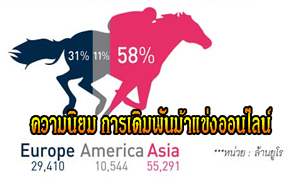betting horse